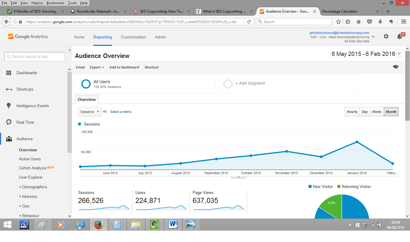SEO Case Study: A 1005% Increase in Traffic in 9 Months