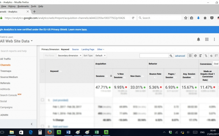 On-Page SEO Case Study: A 48% Boost in Year-on-Year Organic Traffic