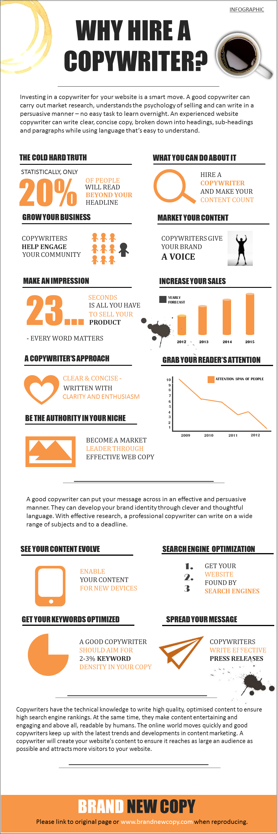 Why Hire a Copywriter - Infographic